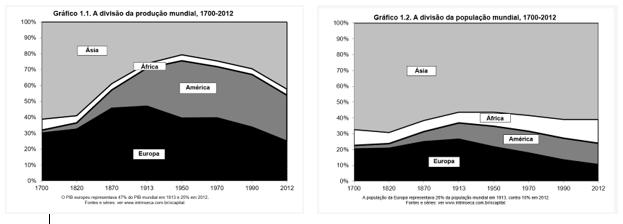 blog-chart-capitalism-1.1