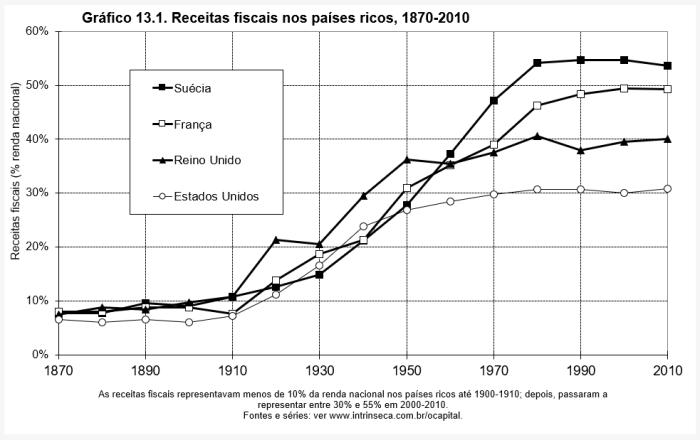 blog-chart-capitalism-13.1