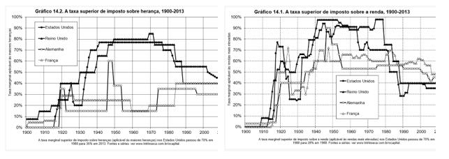 blog-chart-capitalism-14.2