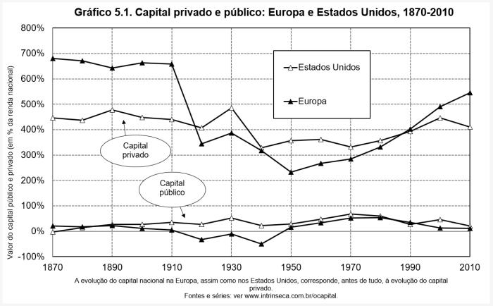 blog-chart-capitalism-5.1