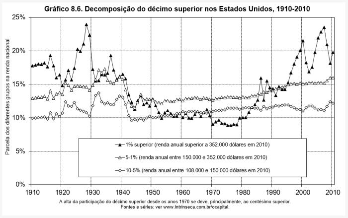blog-chart-capitalism-8.6