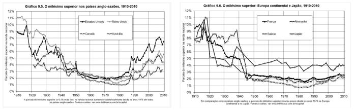 blog-chart-capitalism-9.5
