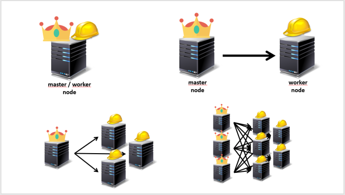 k8s-node-deployment